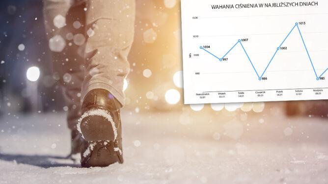 Wraca zima. Zawieje i zamiecie śnieżne, <br />huśtawka ciśnienia i mróz