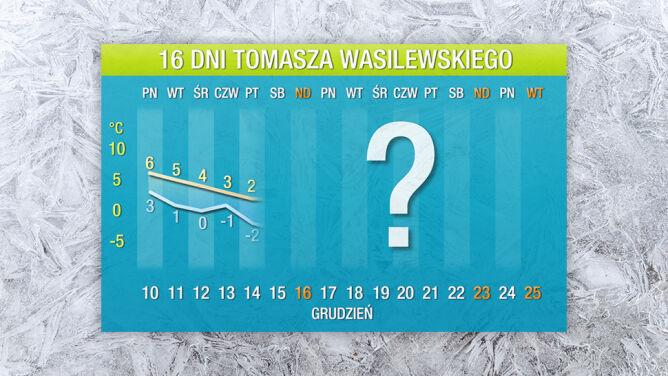 Pogoda na 16 dni: wpadnie do nas mała zima
